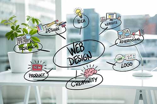 Work Flow Web Design